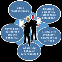 5 Smart Deals - HR Software Solution