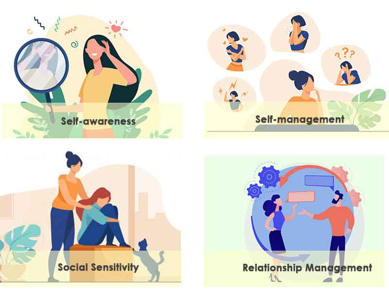 What is Emotional Intelligence, and How to Improve It?