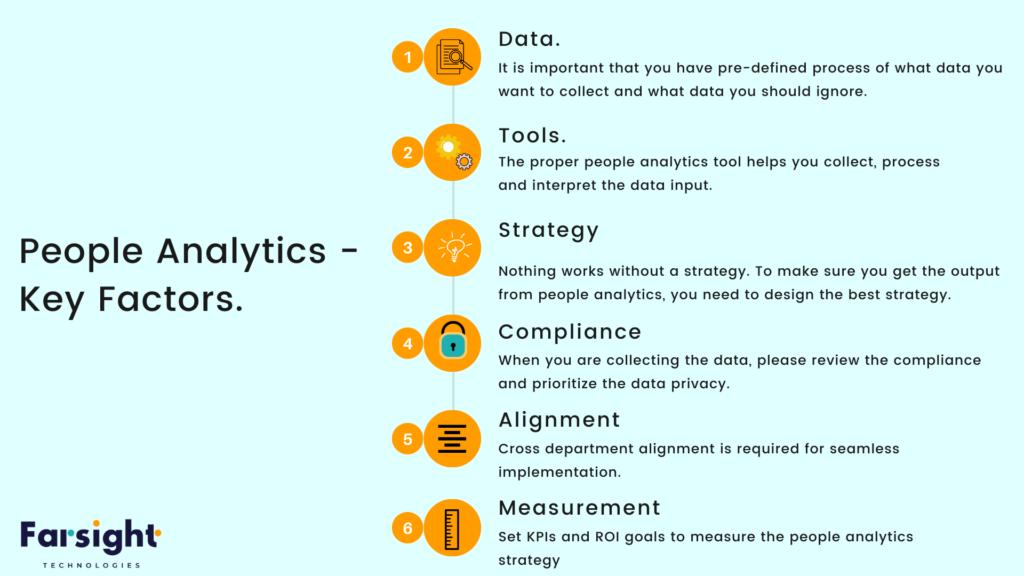 People Analytics - Key Factors