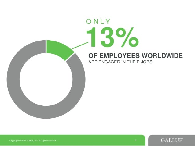 How to Motivate & Inspire Employees at the Workplace?